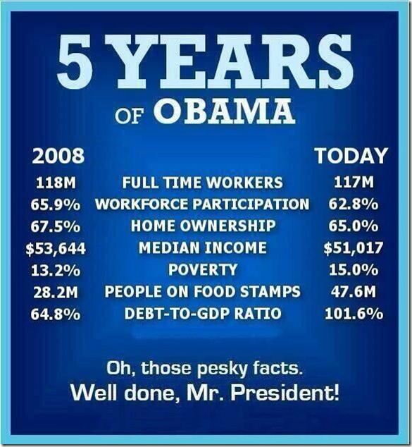 5 Years of Obama
