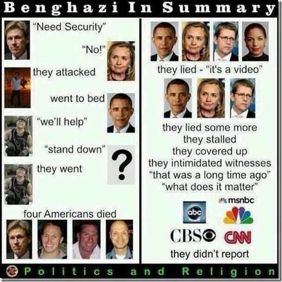BenghaziSummary_thumb1
