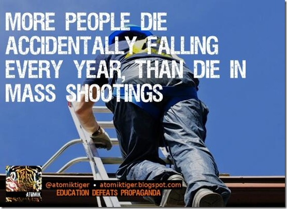 More Die of Accidentally Falling Than Mass Shootings