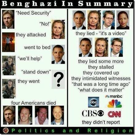 Benghazi Summary