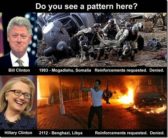 Clintons - Do You See a Pattern_thumb[4]